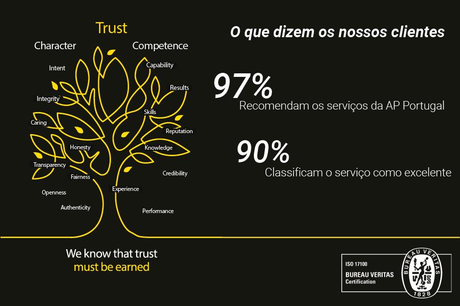 Árvore Trust Horizontal_Banner