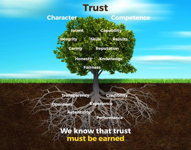 Arvore-Trust-1