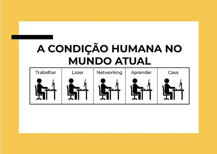 condicao humana ap portugal