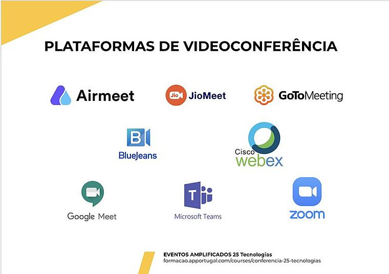 plataformas videoconferencia ap portugal